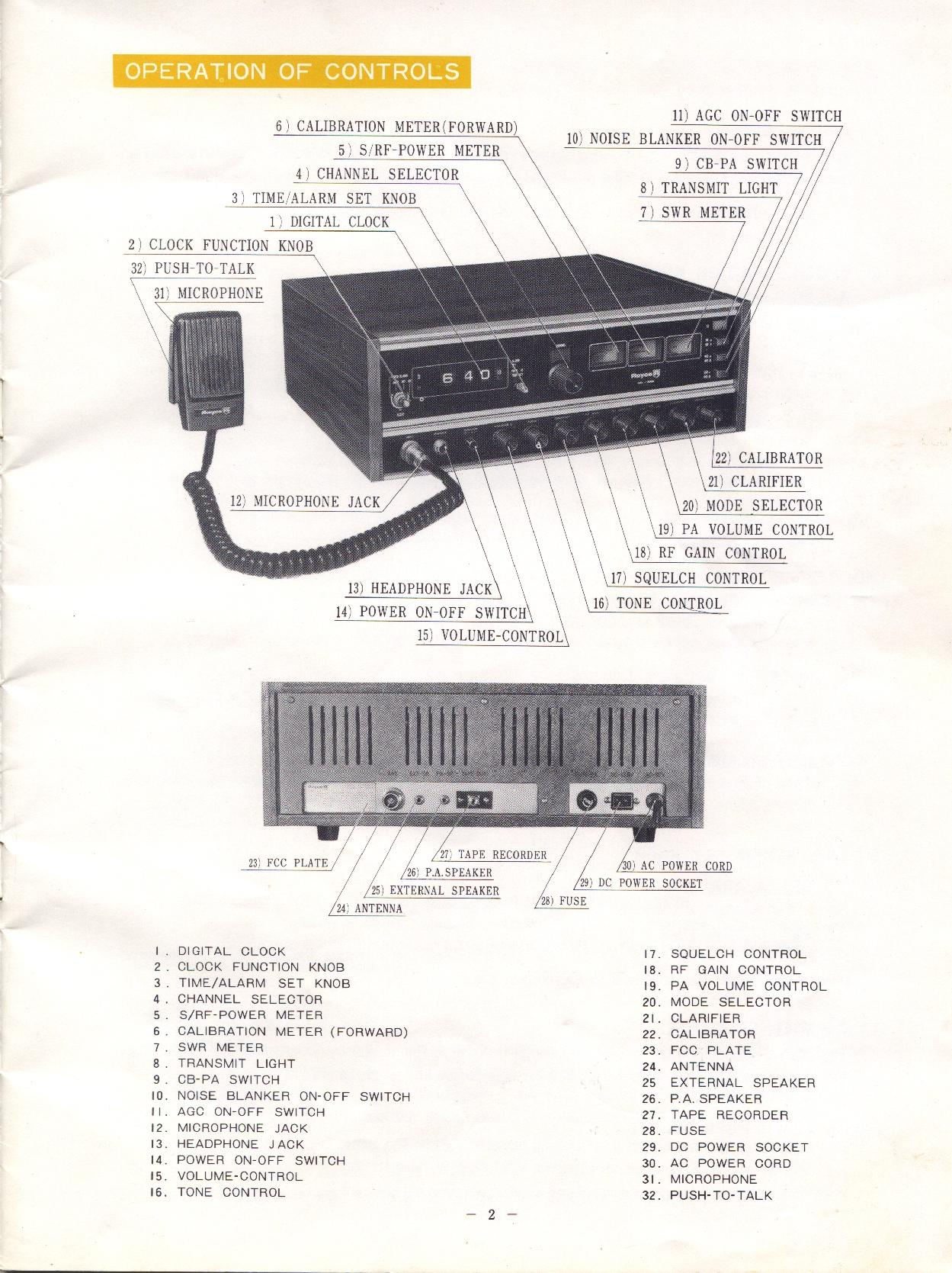 Royce 640 Owners Manual And Schematic Diagram